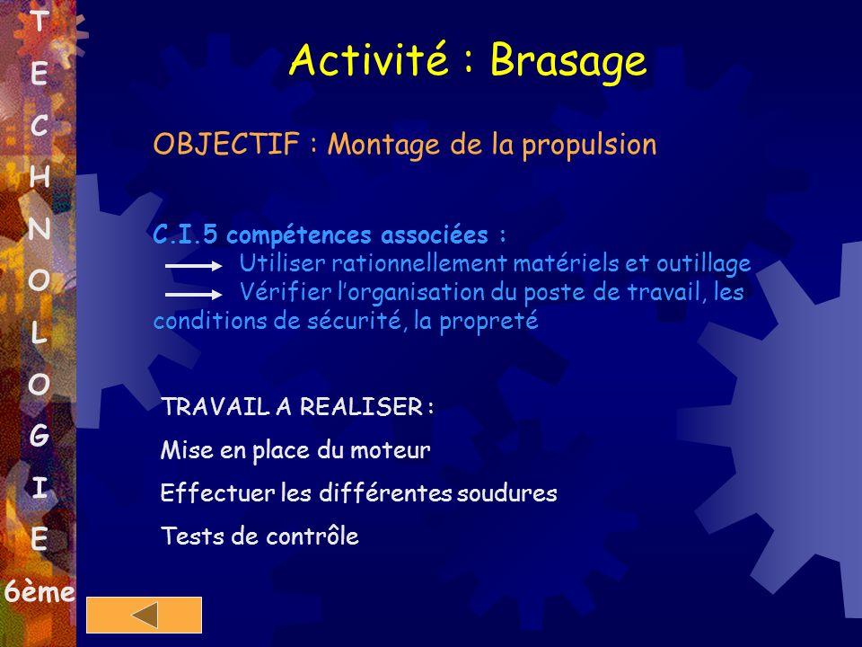 T E C H N O L O G I E 6ème Activité : Brasage OBJECTIF : Montage de la propulsion C.I.5 compétences associées : Utiliser rationnellement matériels et