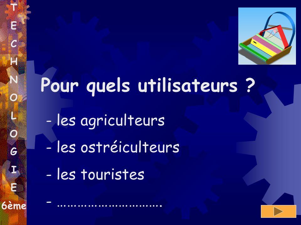 T E C H N O L O G I E 6ème Pour quels utilisateurs ? - les agriculteurs es ostréiculteurs es touristes - ………………………….