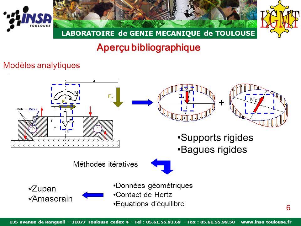 135 avenue de Rangueil – 31077 Toulouse cedex 4 – Tel : 05.61.55.93.69 – Fax : 05.61.55.99.50 - www.insa-toulouse.fr LABORATOIRE de GENIE MECANIQUE de TOULOUSE Aperçu bibliographique Modèles numériques Rigidité des bagues Rigidité non uniforme de la structure Modèles numériques Norme allemande Bourdon-Rigal Ressorts en compression Barres en compression Angle de contact Contact 3D Super éléments Nécessite plusieurs dévelopements .