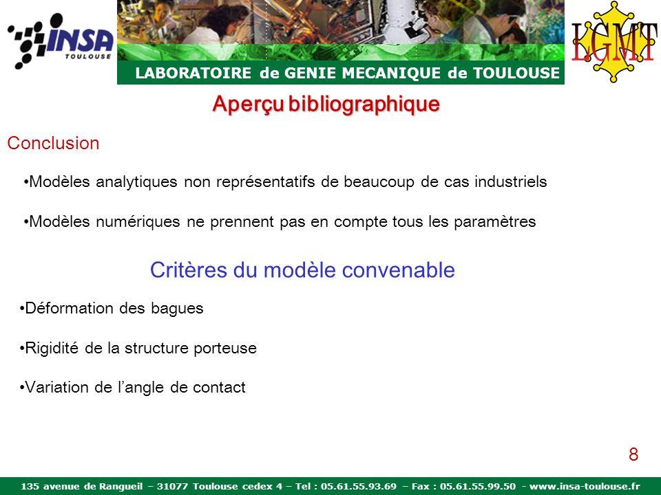 135 avenue de Rangueil – 31077 Toulouse cedex 4 – Tel : 05.61.55.93.69 – Fax : 05.61.55.99.50 - www.insa-toulouse.fr LABORATOIRE de GENIE MECANIQUE de TOULOUSE Modèle LGMT Validation expérimentale Roulement contact oblique SKF: Type 7305 BEP.