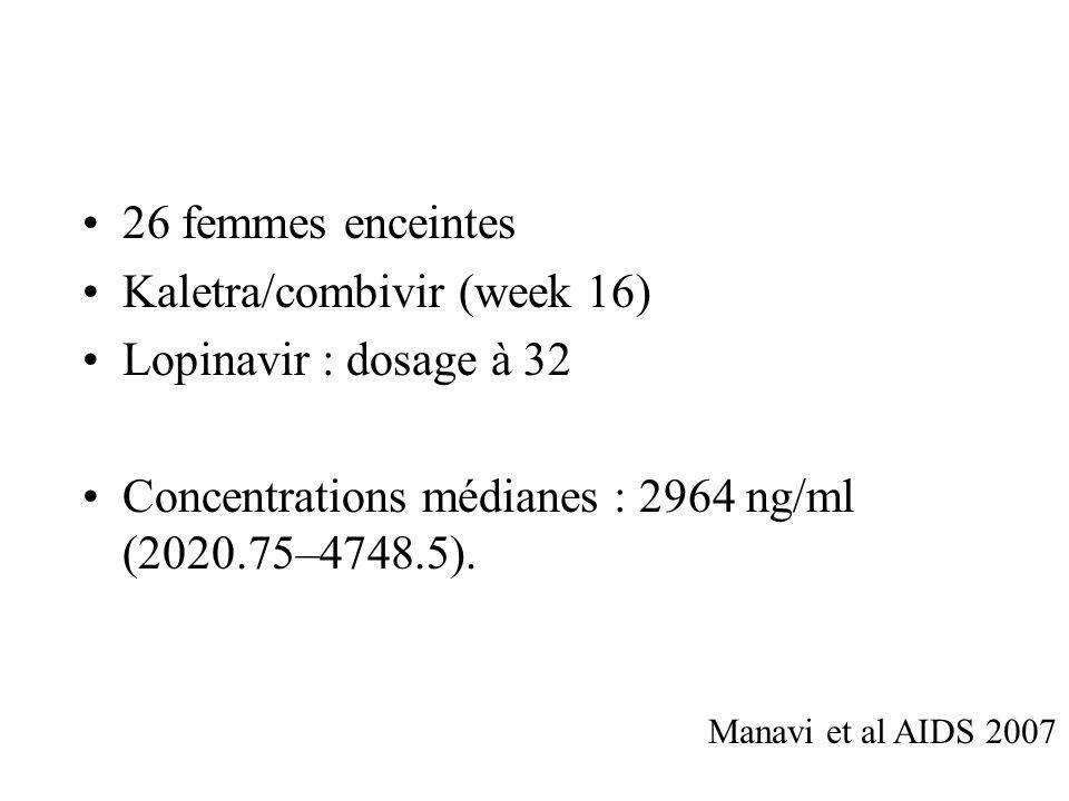 26 femmes enceintes Kaletra/combivir (week 16) Lopinavir : dosage à 32 Concentrations médianes : 2964 ng/ml (2020.75–4748.5).