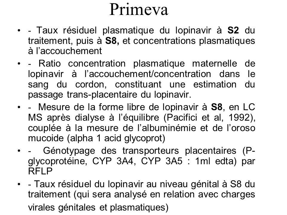 Primeva - Taux résiduel plasmatique du lopinavir à S2 du traitement, puis à S8, et concentrations plasmatiques à laccouchement - Ratio concentration plasmatique maternelle de lopinavir à laccouchement/concentration dans le sang du cordon, constituant une estimation du passage trans-placentaire du lopinavir.