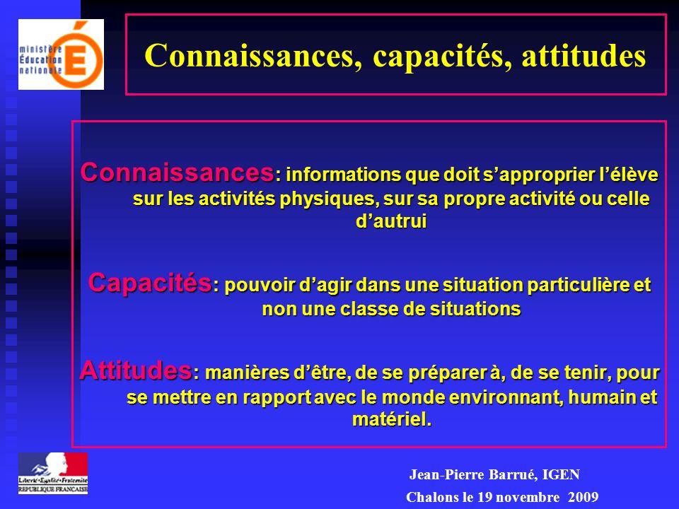 Articulation entre Compétence attendue et compétences méthodologiques et sociales : Exemple Acrosport niveau 3: Composer (CM 3) une chorégraphie gymni