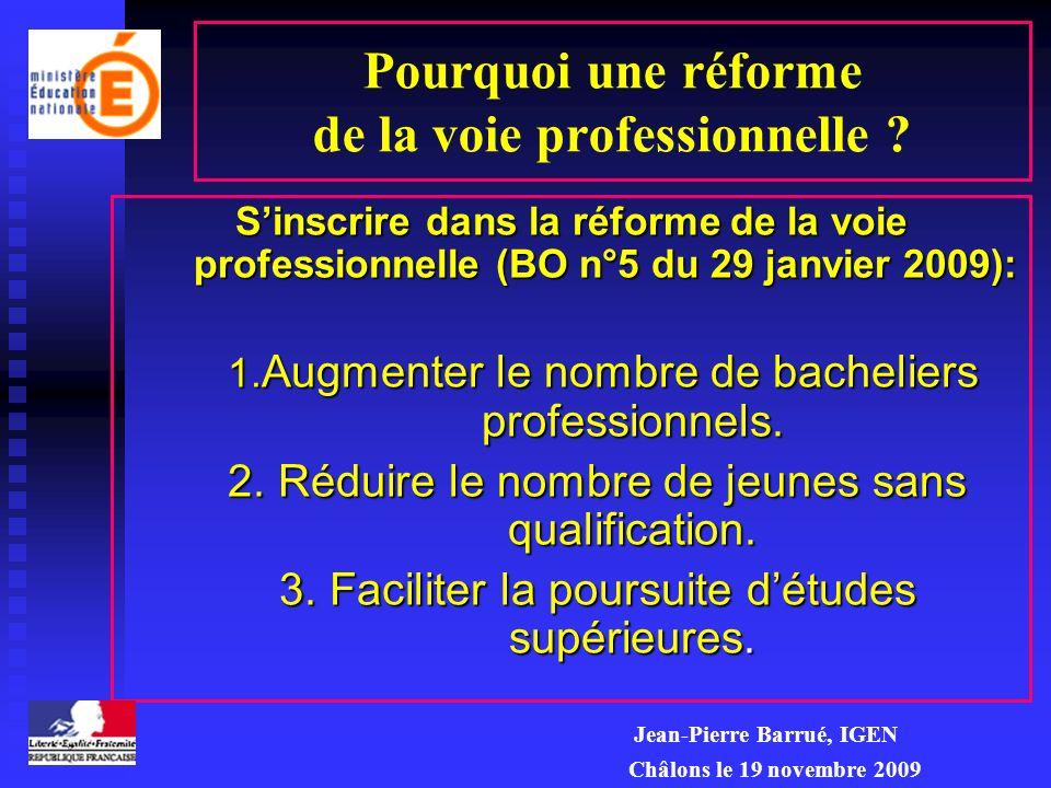 EDUCATION PHYSIQUE ET SPORTIVE RENOVATION de la VOIE PROFESSIONNELLE Jean-Pierre Barrué, IGEN Châlons le 19 novembre 2009