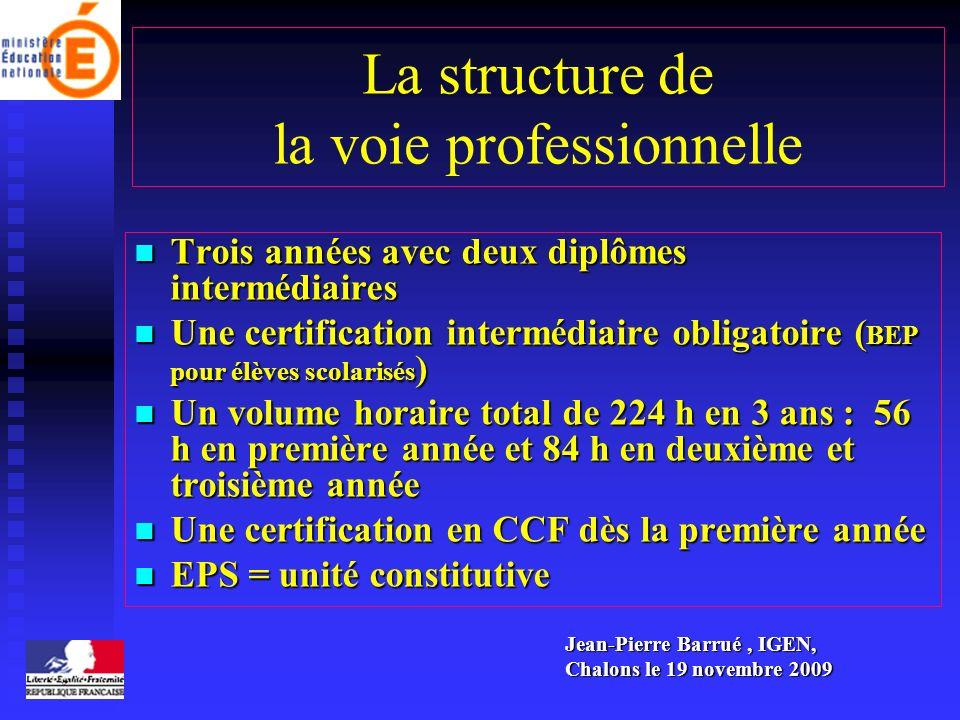 La certification pour la voie professionnelle en Education Physique et Sportive Jean-Pierre Barrué, IGEN, Chalons le 19 novembre 2009