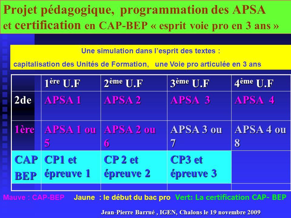 Cadre décriture du projet pédagogique : variété ou non des effets ou enjeux 1 er trim ou 1 ère U.F 2 ème trim ou 2 ème U.F 2 ème trim ou 2 ème U.F 3 ème trim ou 3 ème U.F 4 ème U.F 2de Effet (s) éducatif 1 Effet (s) éducatif 2 Effet (s) éducatif 3 Effet (s) éducatif 4 1ère Effet (s) éducatif 2,5 Effet (s) éducatif 6 Effet (s) éducatif 7 Effet (s) éducatif 8 Term Effet (s) éducatif 5,1 Effet (s) éducatif 6,3 Effet (s) éducatif 7,4 Effet (s) éducatif 8 Ex2de CP 2,3,4,5 CMS, 2, Rassurer, Remotiver, CP 2,3,4,5 CMS 2,3 Lier, Observer, travailler avec CP 1,2,3,5,4 CMS 1,3 Travailler avec, travailler seul CP 1,2,3,4,5 CMS 1,3 Tenter un projet Jean-Pierre Barrué, IGEN, Chalons le 19 novembre 2009
