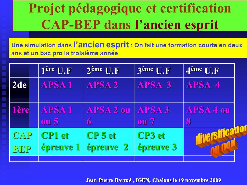 Projet pédagogique et certification Voie pro en 3 ans 1 ère U.F 2 ème U.F 3 ème U.F 4 ème U.F 2de APSA 1 APSA 2 APSA 3 APSA 4 1ère APSA 1 ou 5 APSA 2 ou 6 APSA 3 ou 7 APSA 4 ou 8 CAP BEP CP 1 et APSA 1 CP 2 et APSA 2 CP 3 et APSA 3 Term APSA 1 à 5 APSA 2 à 6 APSA 3 à 7 APSA 4 à 8 BAC CP 1 et épreuve1 CP 5 et épreuve 2 CP 3 et épreuve 3 Jean-Pierre Barrué, IGEN, Chalons le 19 novembre 2009