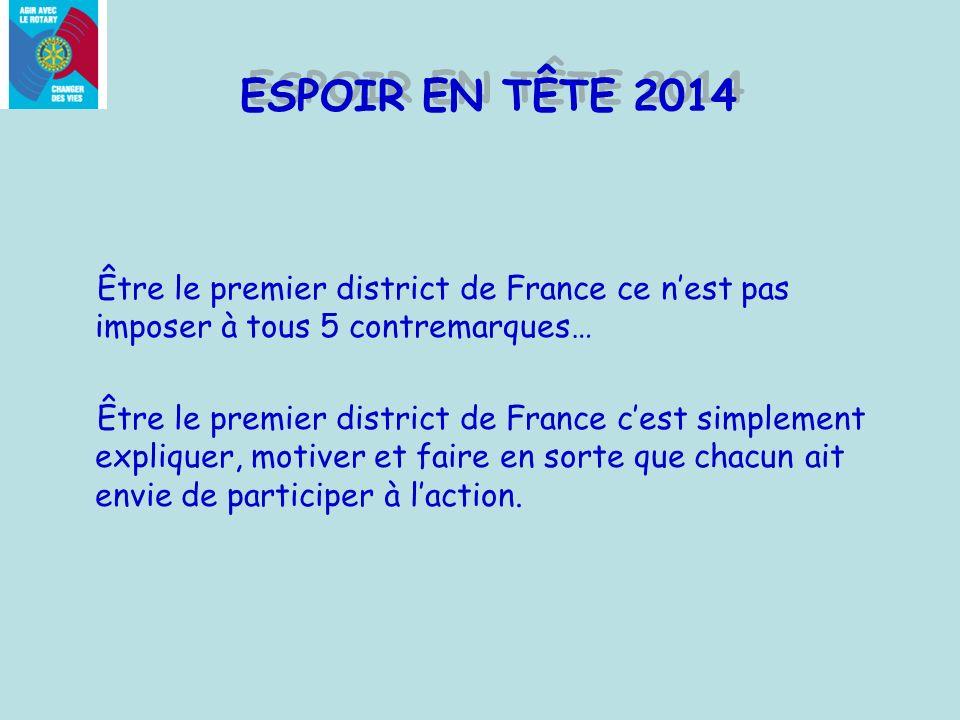 ESPOIR EN TÊTE 2014 Être le premier district de France ce nest pas imposer à tous 5 contremarques… Être le premier district de France cest simplement