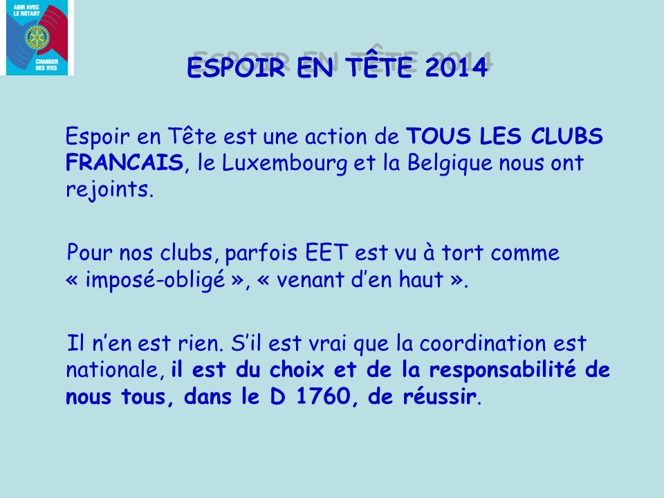 ESPOIR EN TÊTE 2014 Espoir en Tête est une action de TOUS LES CLUBS FRANCAIS, le Luxembourg et la Belgique nous ont rejoints.