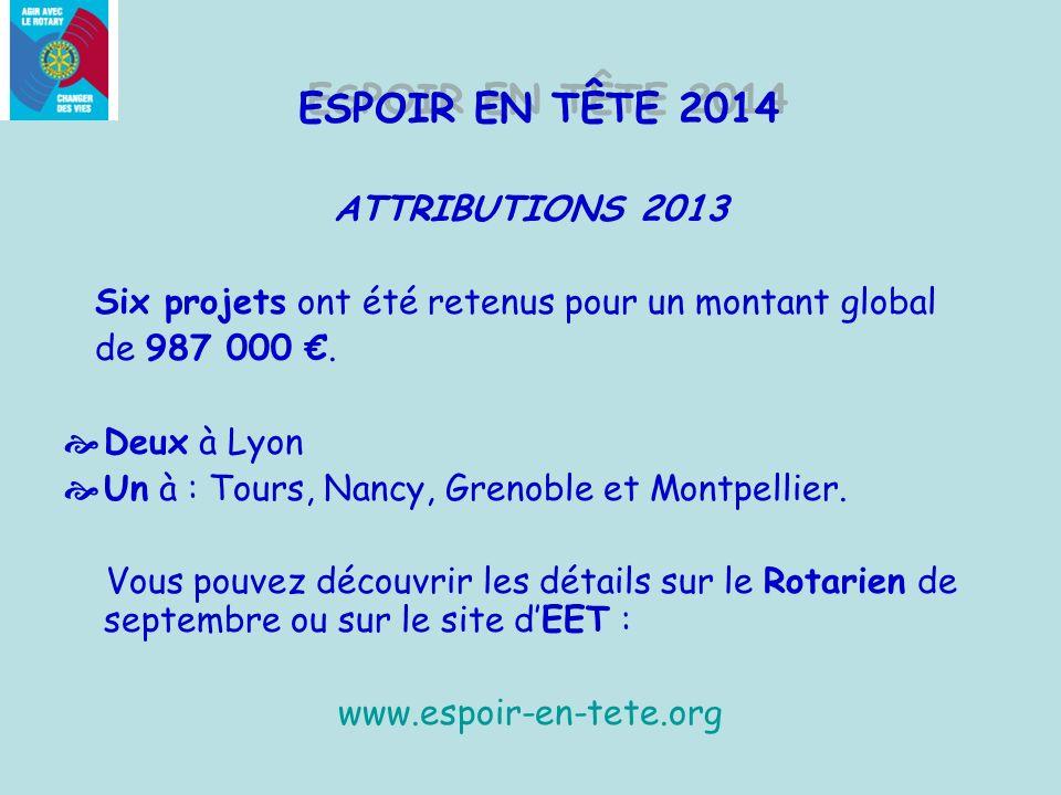 ESPOIR EN TÊTE 2014 ATTRIBUTIONS 2013 Six projets ont été retenus pour un montant global de 987 000.