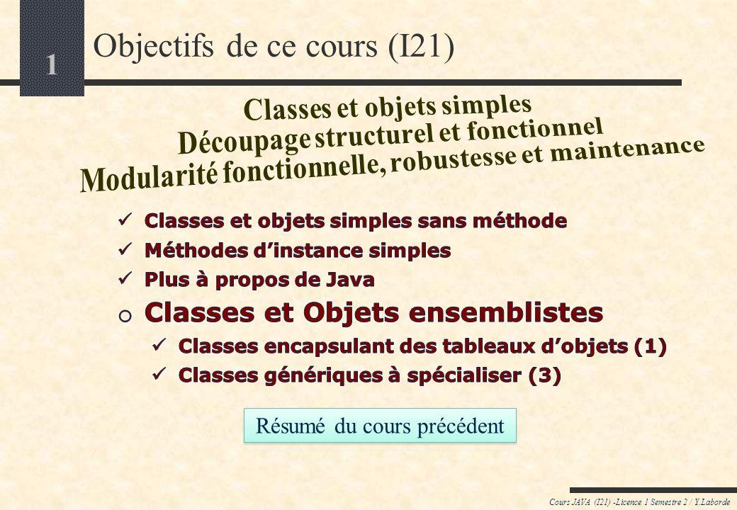 11 Cours JAVA (I21) -Licence 1 Semestre 2 / Y.Laborde Modélisation des données propres à chaque classe Fort heureusement, la classe String est IMMUTABLE .