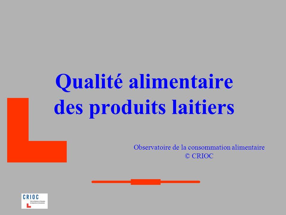 Qualité alimentaire des produits laitiers Observatoire de la consommation alimentaire © CRIOC
