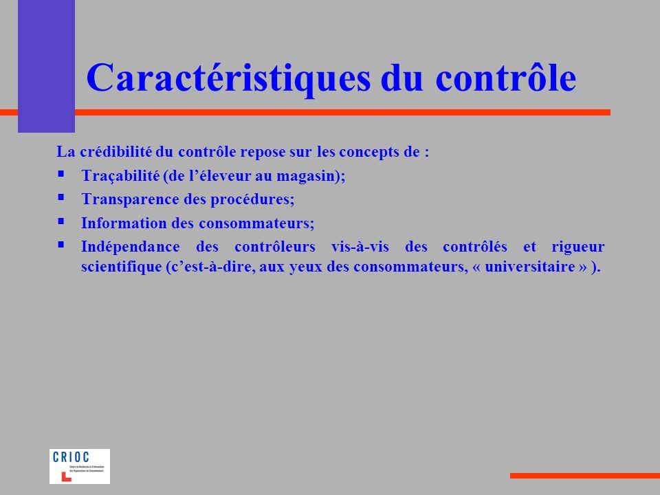 Caractéristiques du contrôle La crédibilité du contrôle repose sur les concepts de : Traçabilité (de léleveur au magasin); Transparence des procédures