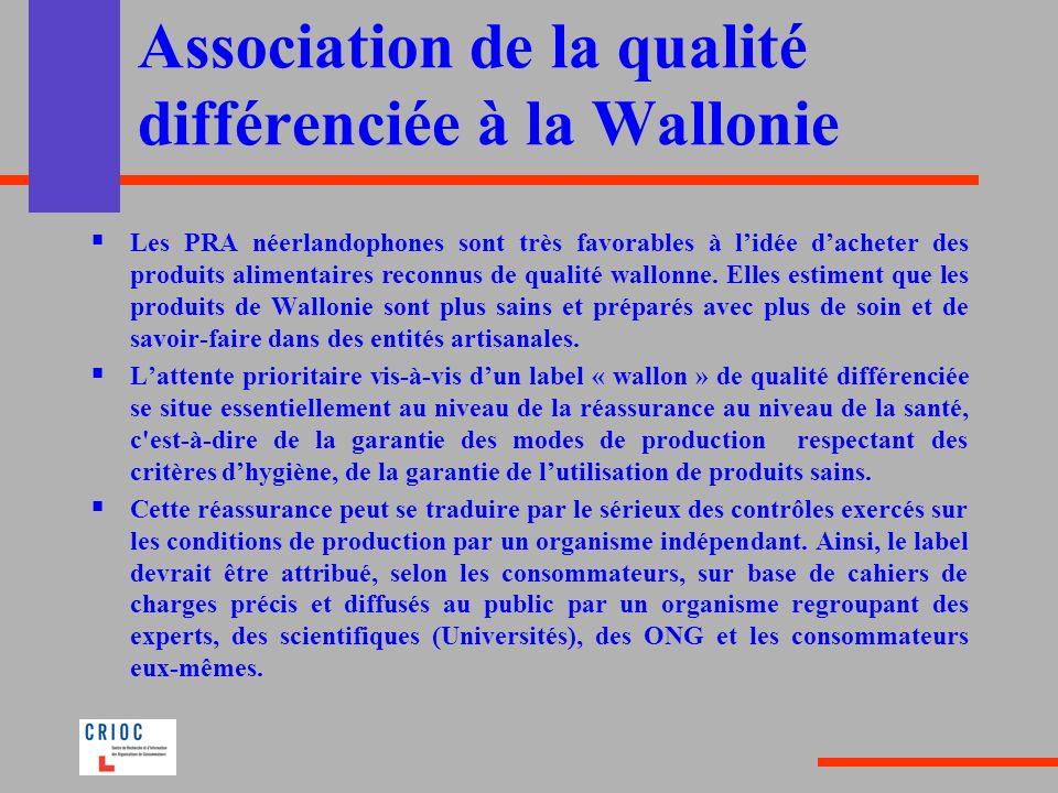 Association de la qualité différenciée à la Wallonie Les PRA néerlandophones sont très favorables à lidée dacheter des produits alimentaires reconnus