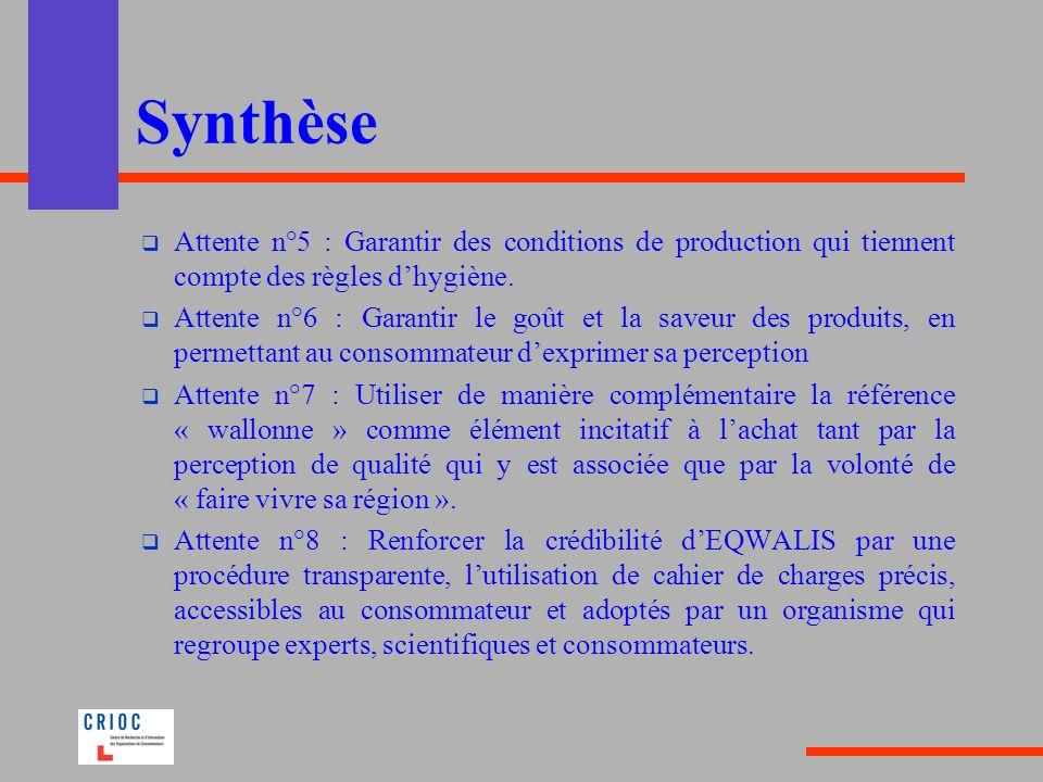 Synthèse Attente n°5 : Garantir des conditions de production qui tiennent compte des règles dhygiène. Attente n°6 : Garantir le goût et la saveur des
