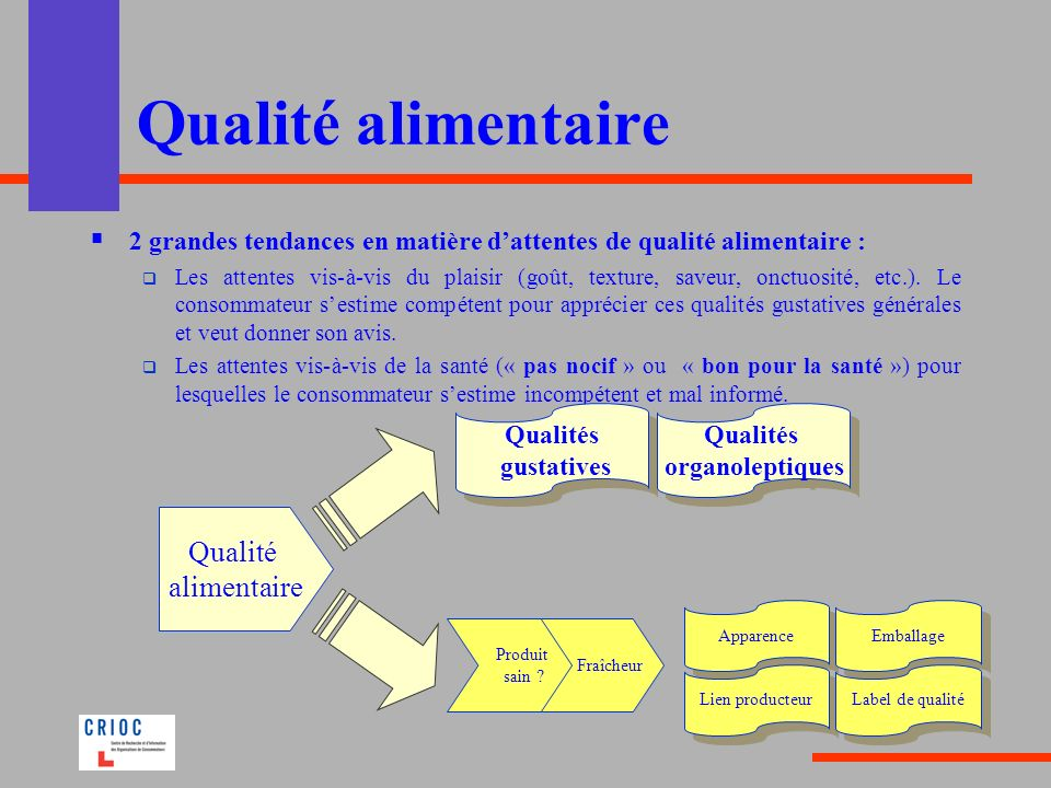 Qualité alimentaire 2 grandes tendances en matière dattentes de qualité alimentaire : Les attentes vis-à-vis du plaisir (goût, texture, saveur, onctuo
