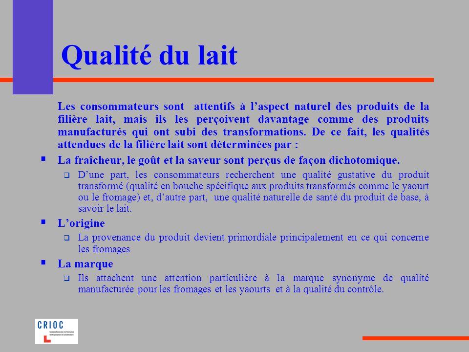 Qualité supérieure ou différenciée Les consommateurs attendent principalement que Les critères de qualité de base soient satisfaits à savoir santé - conditions de production - crédibilité contrôle (conditions minimales de perception dune qualité différenciée).