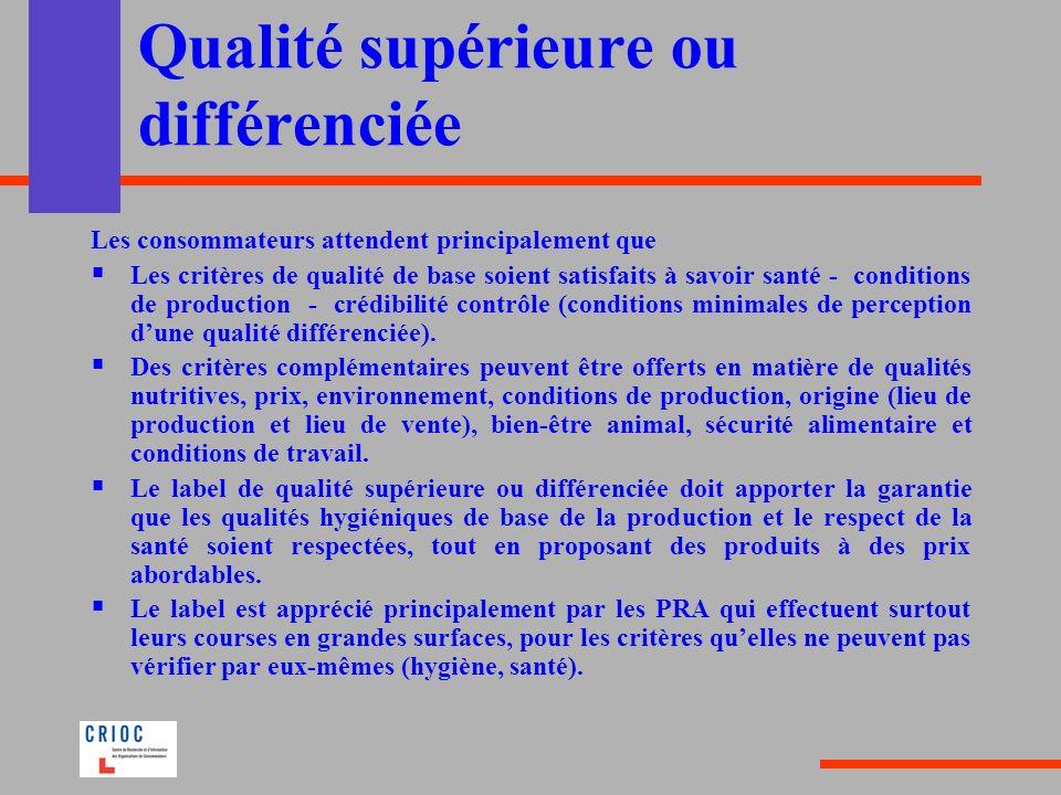 Qualité supérieure ou différenciée Les consommateurs attendent principalement que Les critères de qualité de base soient satisfaits à savoir santé - c