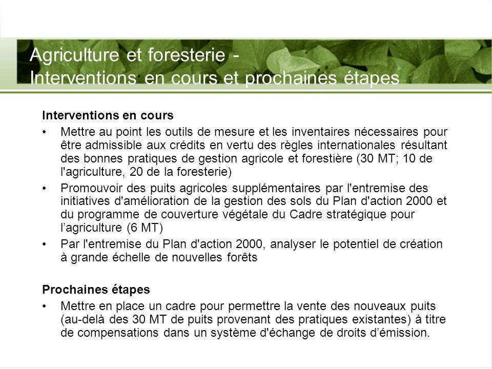 Agriculture et foresterie - Interventions en cours et prochaines étapes Interventions en cours Mettre au point les outils de mesure et les inventaires