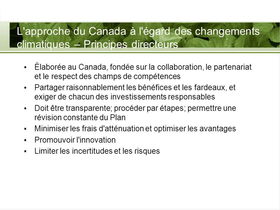L'approche du Canada à l'égard des changements climatiques – Principes directeurs Élaborée au Canada, fondée sur la collaboration, le partenariat et l