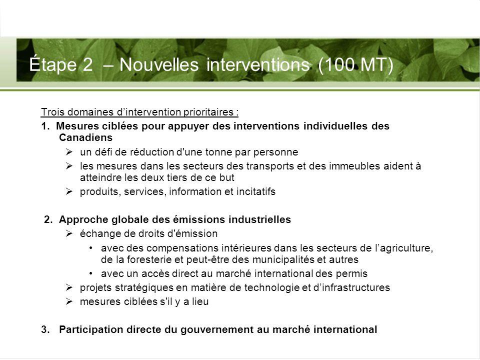 Étape 2 – Nouvelles interventions (100 MT) Trois domaines dintervention prioritaires : 1. Mesures ciblées pour appuyer des interventions individuelles