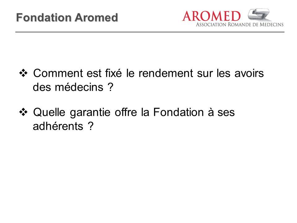 Fondation Aromed Comment est fixé le rendement sur les avoirs des médecins ? Quelle garantie offre la Fondation à ses adhérents ?