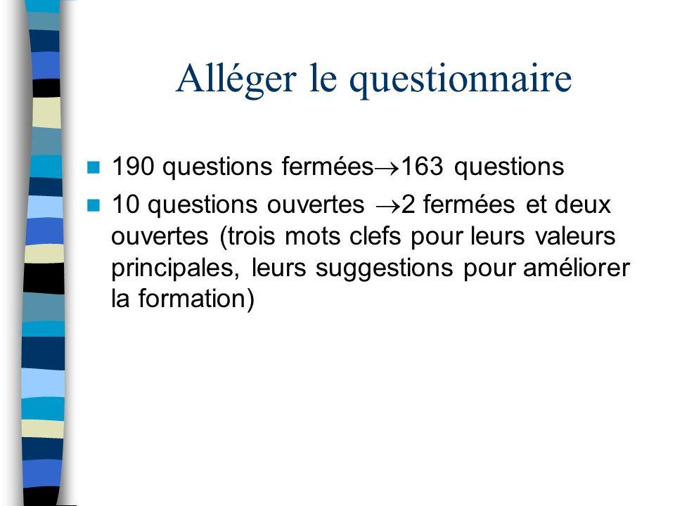 Alléger le questionnaire 190 questions fermées 163 questions 10 questions ouvertes 2 fermées et deux ouvertes (trois mots clefs pour leurs valeurs principales, leurs suggestions pour améliorer la formation)