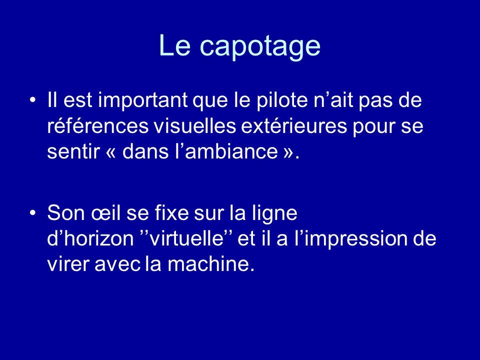 Le capotage Il est important que le pilote nait pas de références visuelles extérieures pour se sentir « dans lambiance ».