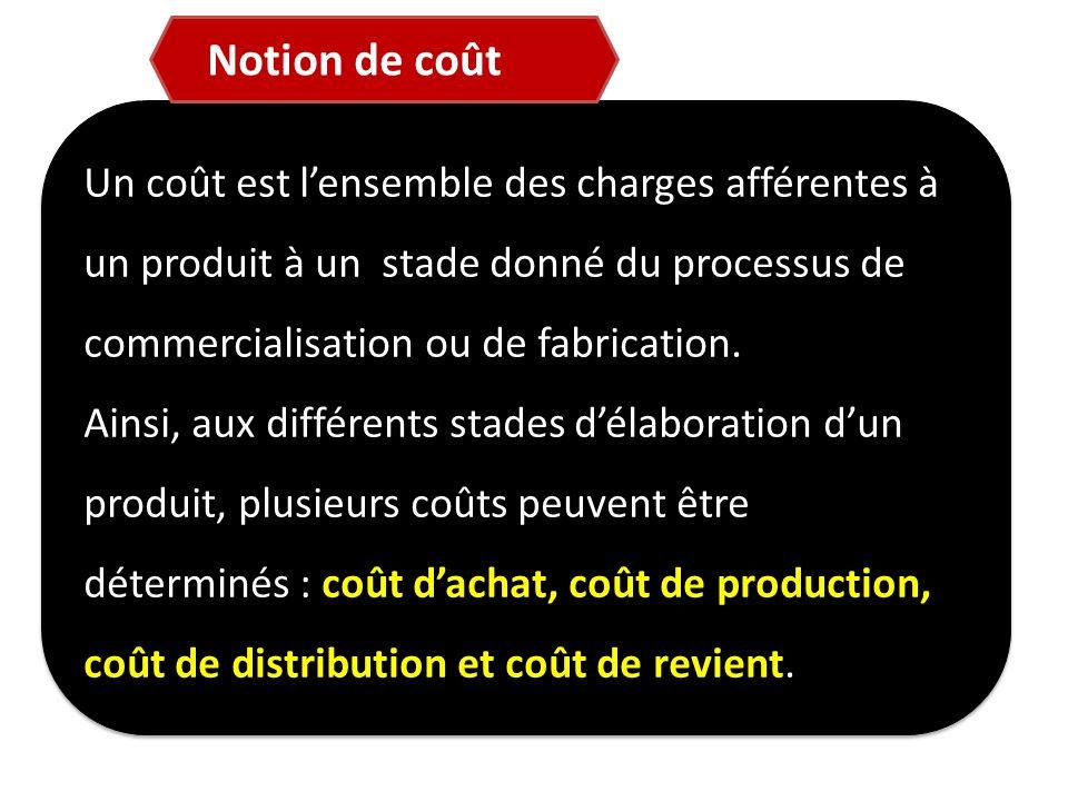 Un coût est lensemble des charges afférentes à un produit à un stade donné du processus de commercialisation ou de fabrication. Ainsi, aux différents