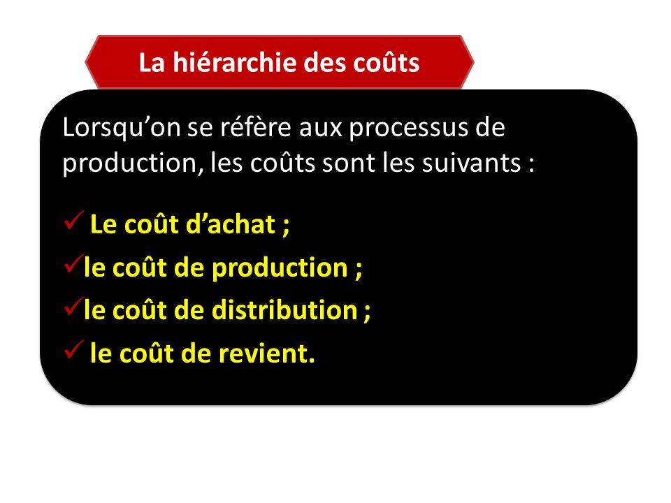 Lorsquon se réfère aux processus de production, les coûts sont les suivants : Le coût dachat ; le coût de production ; le coût de distribution ; le co