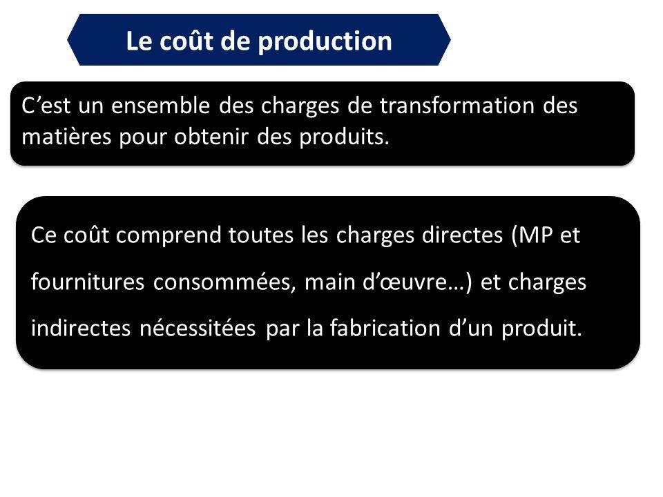 Cest un ensemble des charges de transformation des matières pour obtenir des produits. Le coût de production Ce coût comprend toutes les charges direc