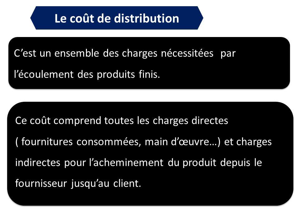 Cest un ensemble des charges nécessitées par lécoulement des produits finis. Le coût de distribution Ce coût comprend toutes les charges directes ( fo