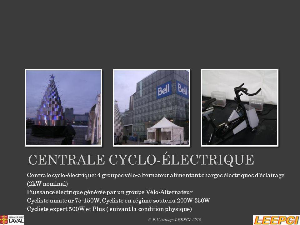 CENTRALE CYCLO-ÉLECTRIQUE Centrale cyclo-électrique: 4 groupes vélo-alternateur alimentant charges électriques déclairage (2kW nominal) Puissance élec