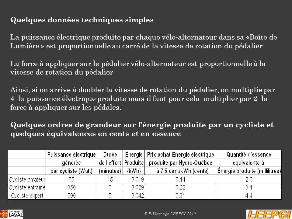 Quelques données techniques simples La puissance électrique produite par chaque vélo-alternateur dans sa «Boîte de Lumière » est proportionnelle au ca