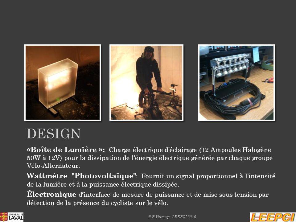 DESIGN «Boîte de Lumière »: Charge électrique déclairage (12 Ampoules Halogène 50W à 12V) pour la dissipation de lénergie électrique générée par chaqu