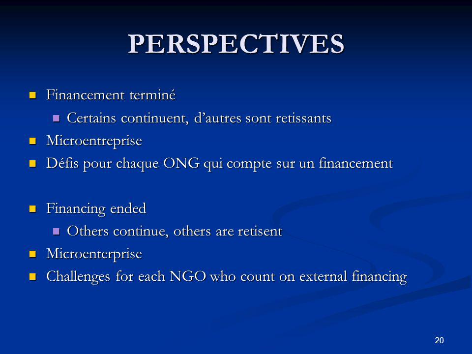 PERSPECTIVES Financement terminé Financement terminé Certains continuent, dautres sont retissants Certains continuent, dautres sont retissants Microentreprise Microentreprise Défis pour chaque ONG qui compte sur un financement Défis pour chaque ONG qui compte sur un financement Financing ended Financing ended Others continue, others are retisent Others continue, others are retisent Microenterprise Microenterprise Challenges for each NGO who count on external financing Challenges for each NGO who count on external financing 20
