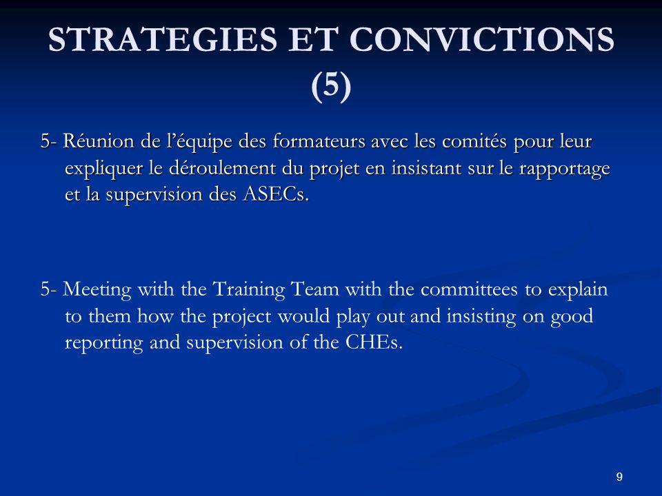 STRATEGIES ET CONVICTIONS (5) 5- Réunion de léquipe des formateurs avec les comités pour leur expliquer le déroulement du projet en insistant sur le rapportage et la supervision des ASECs.