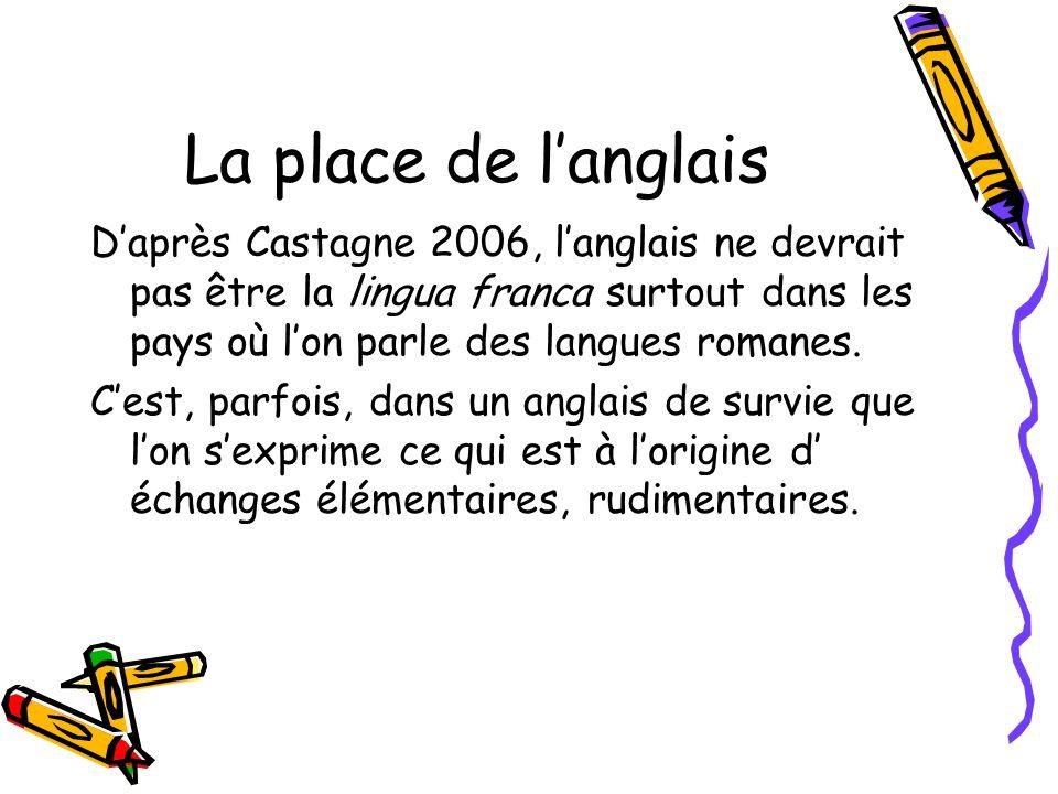 La place de langlais Daprès Castagne 2006, langlais ne devrait pas être la lingua franca surtout dans les pays où lon parle des langues romanes.