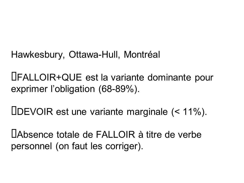 Hawkesbury, Ottawa-Hull, Montréal FALLOIR+QUE est la variante dominante pour exprimer lobligation (68-89%). DEVOIR est une variante marginale (< 11%).
