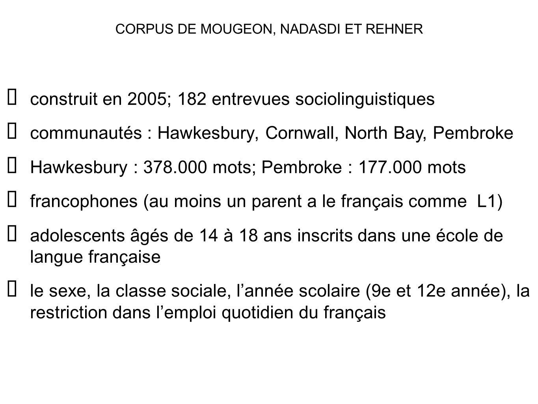 CORPUS DE MOUGEON, NADASDI ET REHNER construit en 2005; 182 entrevues sociolinguistiques communautés : Hawkesbury, Cornwall, North Bay, Pembroke Hawke