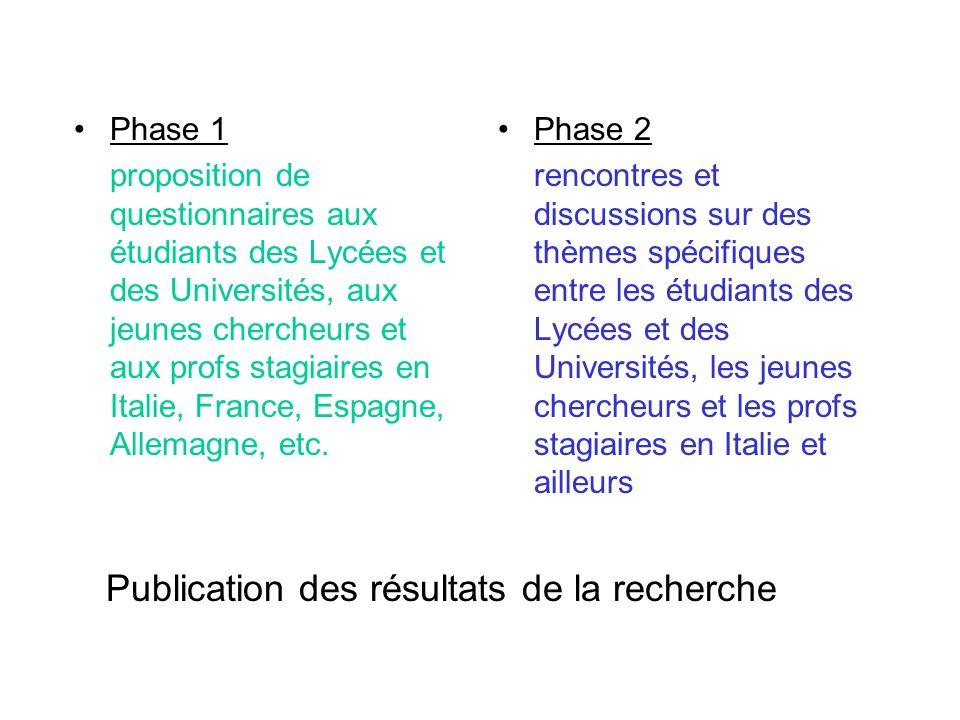 Phase 1 proposition de questionnaires aux étudiants des Lycées et des Universités, aux jeunes chercheurs et aux profs stagiaires en Italie, France, Espagne, Allemagne, etc.