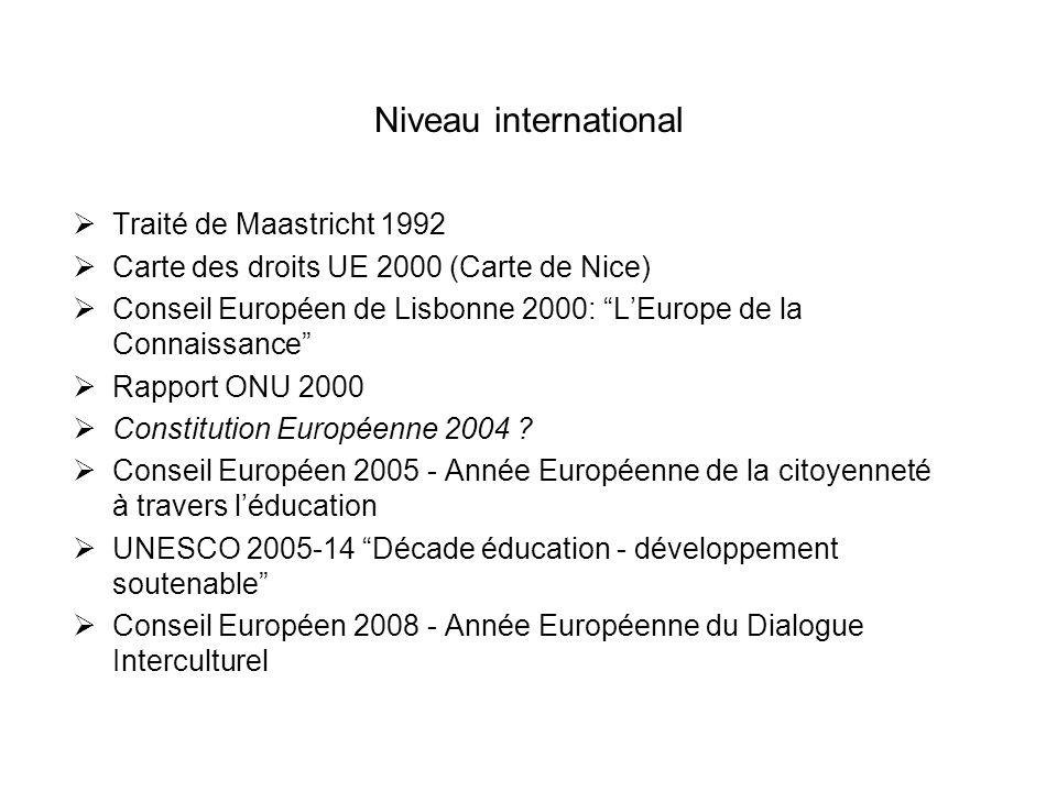 Niveau international Traité de Maastricht 1992 Carte des droits UE 2000 (Carte de Nice) Conseil Européen de Lisbonne 2000: LEurope de la Connaissance Rapport ONU 2000 Constitution Européenne 2004 .
