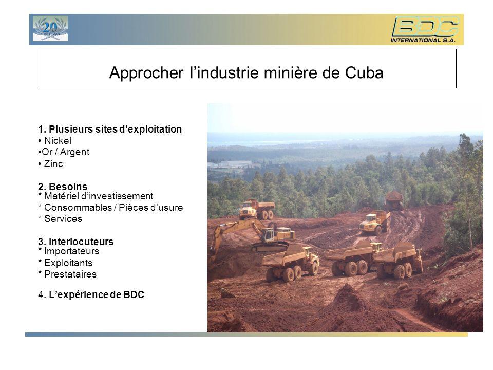 Approcher lindustrie minière de Cuba 1. Plusieurs sites dexploitation Nickel Or / Argent Zinc 2.