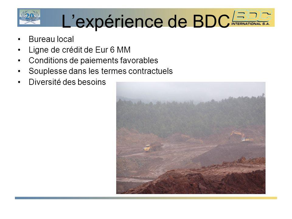 Lexpérience de BDC Bureau local Ligne de crédit de Eur 6 MM Conditions de paiements favorables Souplesse dans les termes contractuels Diversité des besoins