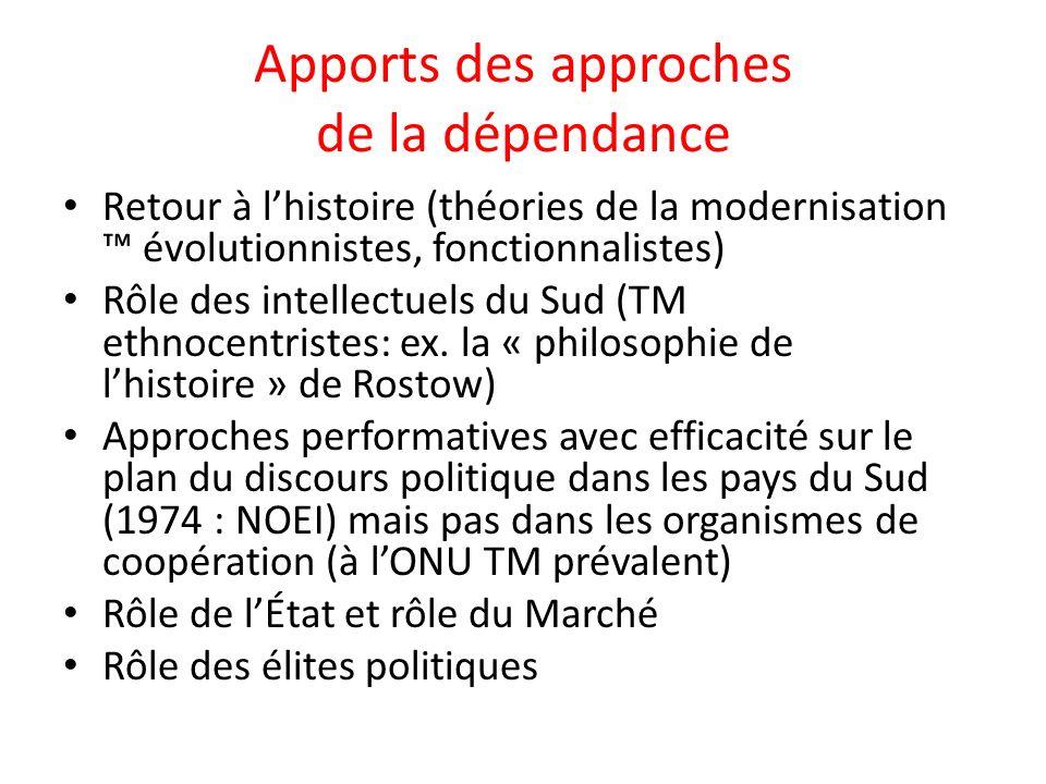 Critiques des théories de la dépendance Économicistes : les rapports capitalistes surdéterminent le politique Classistes : la notion de « classe » existe-t-elle au sud .