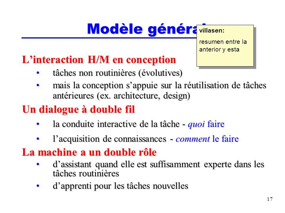 17 Linteraction H/M en conception tâches non routinières (évolutives)tâches non routinières (évolutives) mais la conception sappuie sur la réutilisation de tâches antérieures (ex.