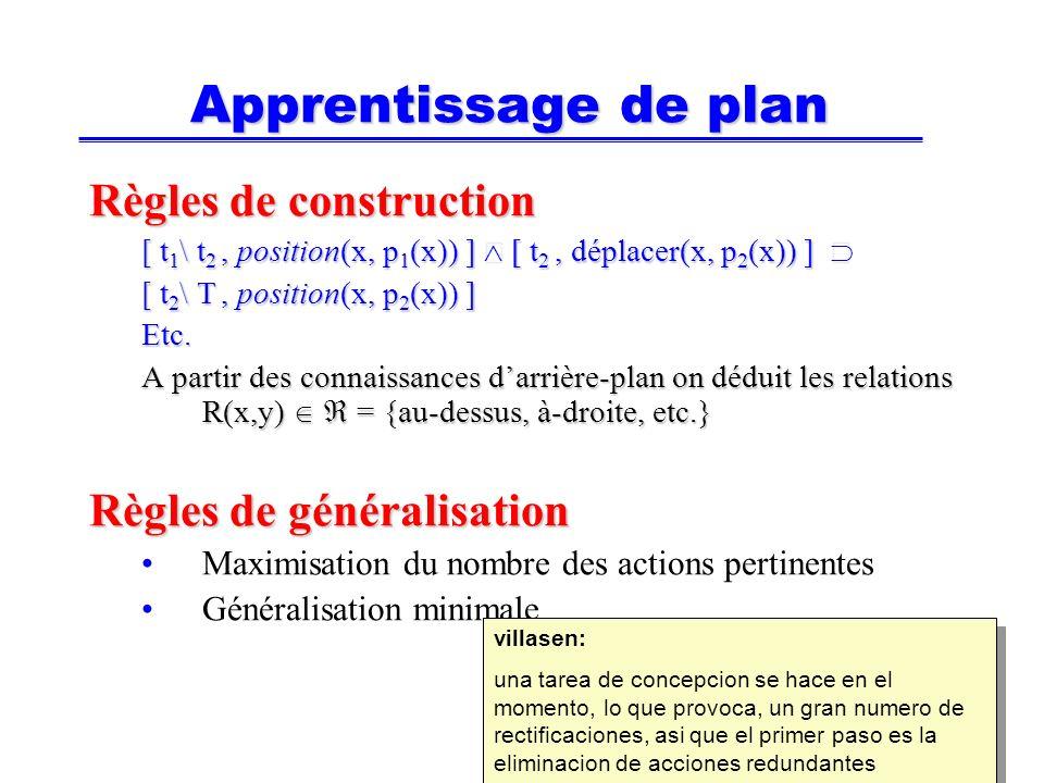 24 Apprentissage de plan Règles de construction [ t 1 \ t 2, position(x, p 1 (x)) ] t 2, déplacer(x, p 2 (x)) ] [ t 1 \ t 2, position(x, p 1 (x)) ] t 2, déplacer(x, p 2 (x)) ] [ t 2 \ T, position(x, p 2 (x)) ] Etc.
