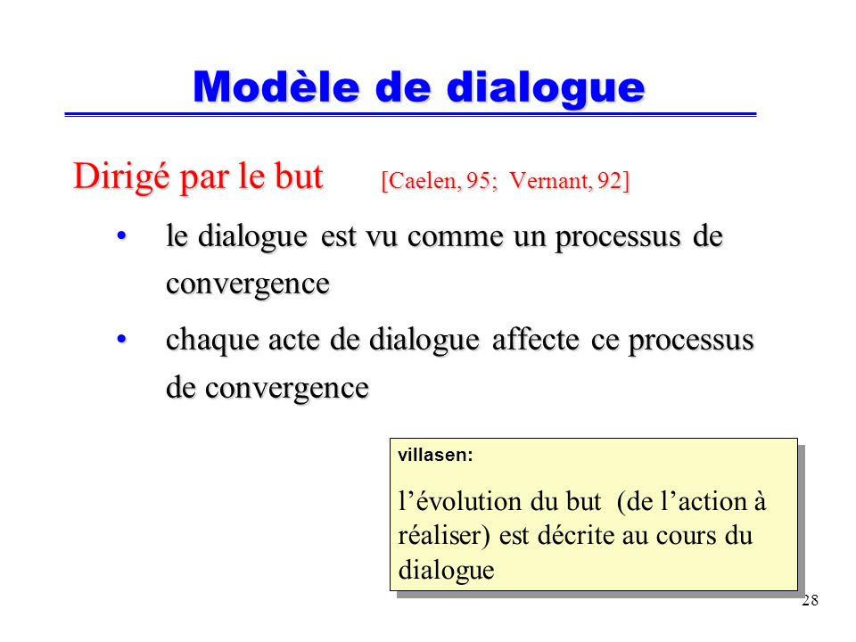 28 Modèle de dialogue Dirigé par le but [Caelen, 95; Vernant, 92] le dialogue est vu comme un processus de convergencele dialogue est vu comme un processus de convergence chaque acte de dialogue affecte ce processus de convergencechaque acte de dialogue affecte ce processus de convergence villasen: lévolution du but (de laction à réaliser) est décrite au cours du dialogue villasen: lévolution du but (de laction à réaliser) est décrite au cours du dialogue