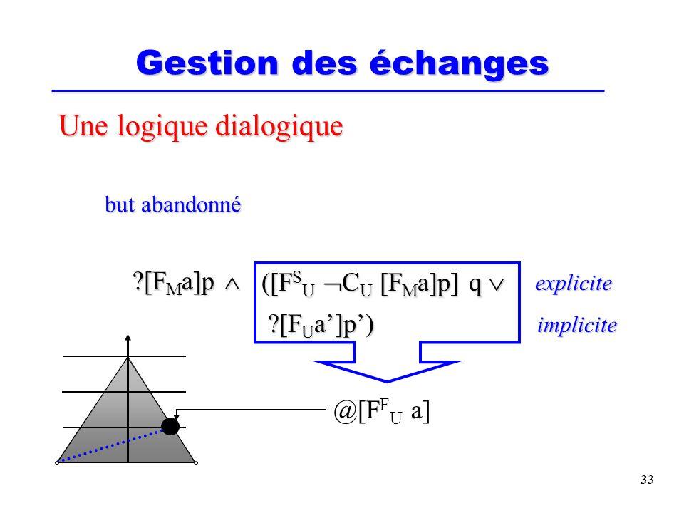 33 Une logique dialogique but abandonné but abandonné [F M a]p [F M a]p ([F S U C U [F M a]p] q ([F S U C U [F M a]p] q [F U a]p) [F U a]p) explicite implicite Gestion des échanges @[F F U a]