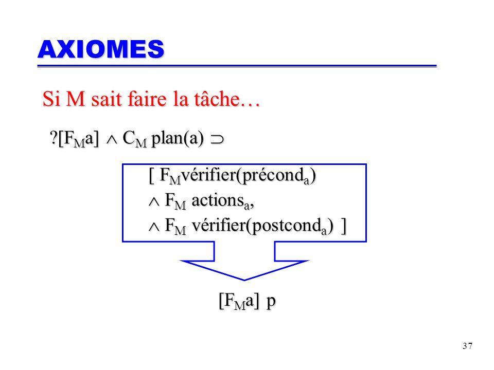 37 AXIOMES Si M sait faire la tâche… [F M a] C M plan(a) [F M a] C M plan(a) [ F M vérifier(précond a ) F M actions a, F M vérifier(postcond a ) ] [F M a] p